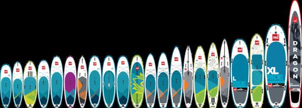 Modelová rada Red paddle Co 2018